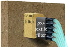 filtration_bigger-1