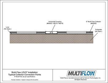 ldvs-drain-coupler-detail