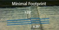 multi-flow-footprint